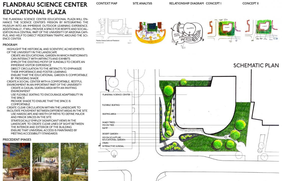 Flandrau Science Center Educational Plaza design process by Emma Nakpairat.