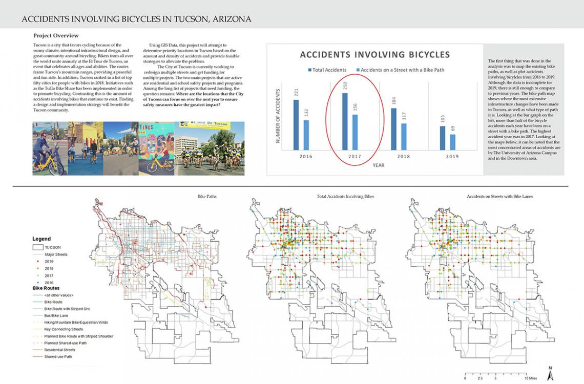Poster by Paola Ortez: Accidents Involving Bicycles in Tucson, Arizona