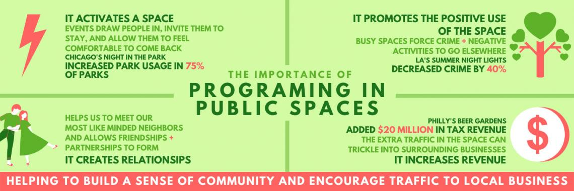 Programing in Public Spaces, by Suzanne Ries