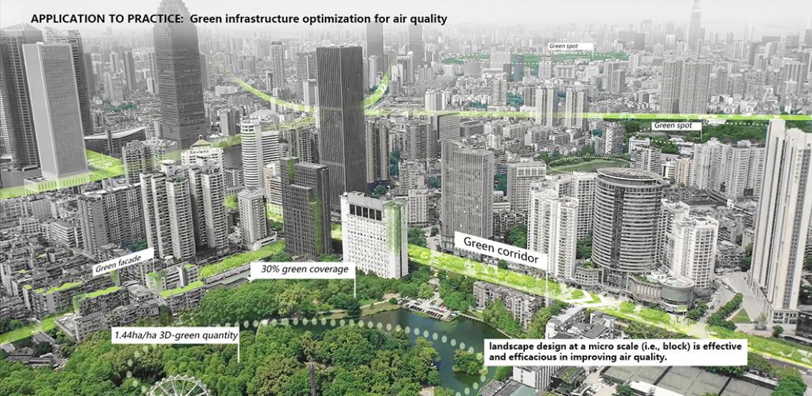 Illustration of city with green infrastructure